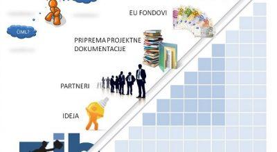 2017_01_16_08_47_euprojekti